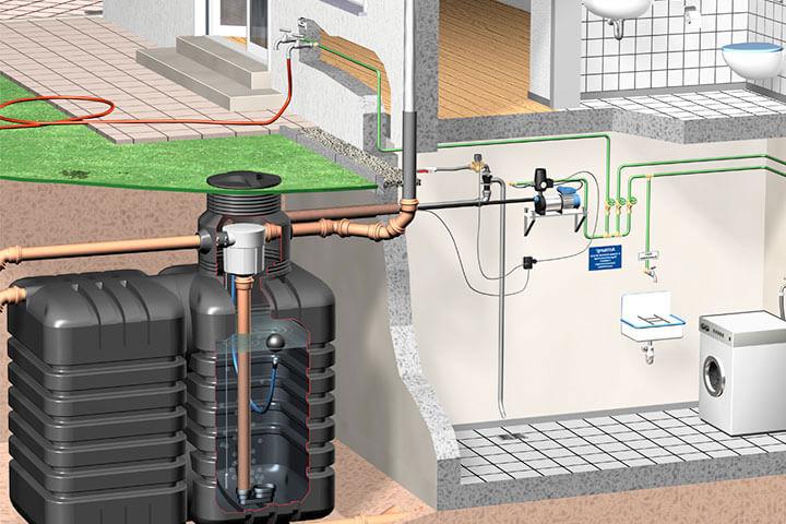 Hauswasserautomat für die Steuerung des Wassers.