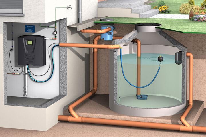 Hauswasserwerk für den kompletten Haushalt.