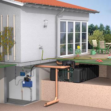 Regenwasserpumpe für die Haustechnik.