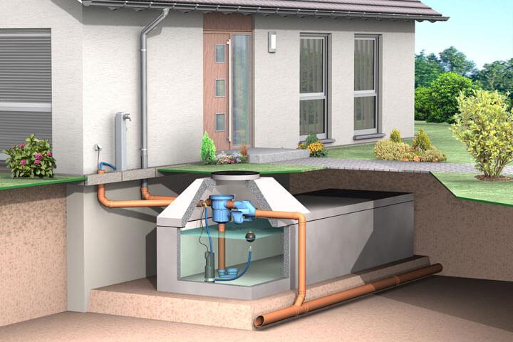 Regenwasserpumpe für Haus und Garten.